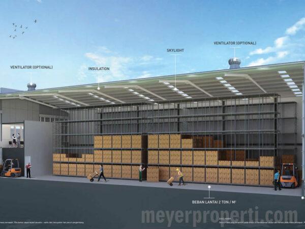 gudang titanium warehouse summarecon parangloe makassar